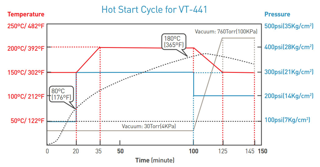 hot-start-cycle-VT-441.jpg