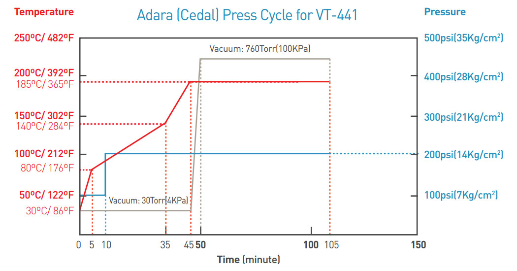 adara-(cedal)-press-cycle-VT-441.jpg