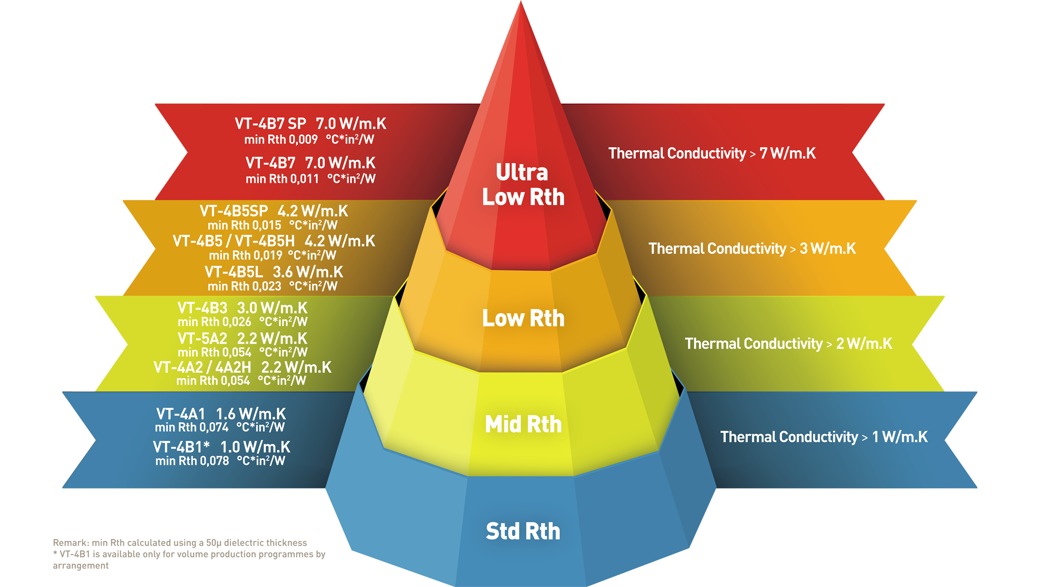 200513Ventec-tec-thermal-pyramid_web.png